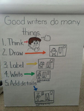 PRE-MADE CUSTOMIZABLE ANCHOR CHARTS