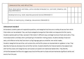 PRE-PRIMARY HASS Western Australian Curriculum Checklist
