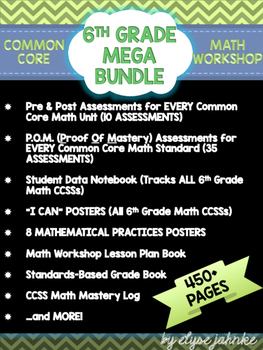 6th GRADE COMMON CORE MATH MEGA BUNDLE {Standards-Based Full Year}
