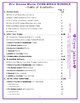 6th GRADE COMMON CORE MATH MEGA BUNDLE {Standards-Based Fu