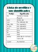 PREFIJOS SUPER- EXTRA- MAL- / PREFIXES SUPER- EXTRA- MAL I