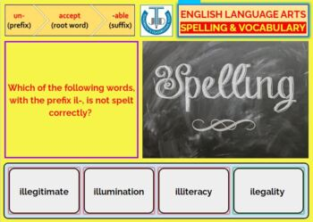 PREFIXES AND SUFFIXES: TEACHING AND LEARNING RESOURCES - BUNDLE