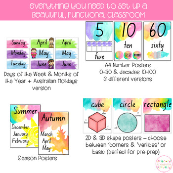 Watercolour Australian Classroom Display Bundle - New South Wales Fonts