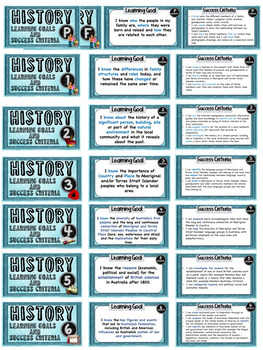 PREP/Foundation to YEAR 6 - History Learning Goals BUNDLE.