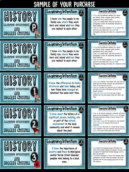 PREP/Foundation to YEAR 6 - History Learning INTENTIONS BUNDLE.