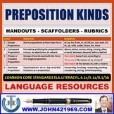 PREPOSITION KINDS HANDOUTS