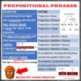 PREPOSITIONAL PHRASES: LESSON AND RESOURCES