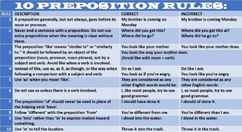 PREPOSITIONS LESSON AND RESOURCES