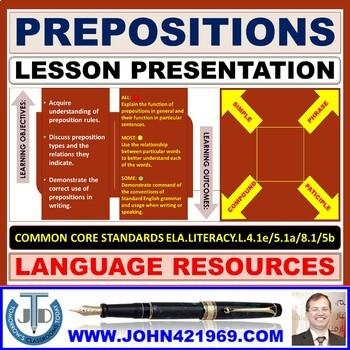 PREPOSITIONS LESSON PRESENTATION
