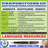 PREPOSITIONS OF AGENT, MEASURE, SOURCE, POSSESSION, AND CAUSE HANDOUTS