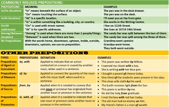 PREPOSITIONS OF AGENT MEASURE SOURCE POSSESSION CAUSE LESSON PRESENTATION