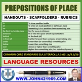 PREPOSITIONS OF PLACE HANDOUTS