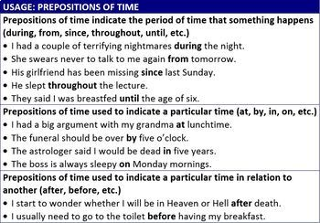 PREPOSITIONS OF TIME LESSON AND RESOURCES