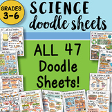 ALL the Doodle Sheets SCIENCE Grades 3-6 - EASY TO USE Notes!