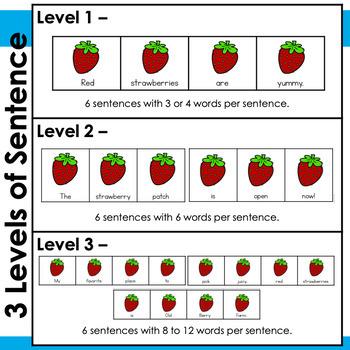Holiday Sentence Builder Bundle | Special Education Writing Bundle