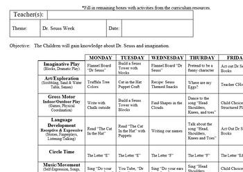 PRESCHOOL LESSON PLAN and ACTIVITIES- Dr Seuss Week