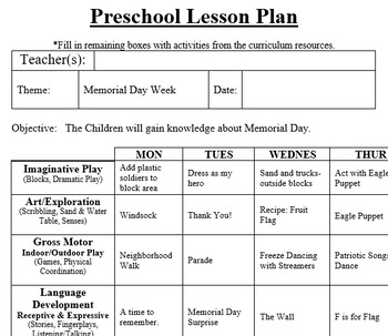 preschool lesson plan and activities mother s day week tpt