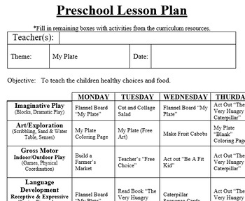 PRESCHOOL LESSON PLAN and ACTIVITIES- My Plate Week