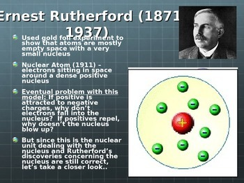 PRESENTATION - the History of the ATOM