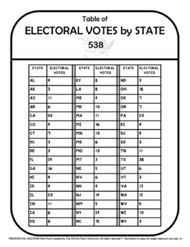 PRESIDENTIAL ELECTION REBUS FREE {a simple way to teach a complicated process}