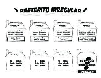 PRETERITO IRREGULAR #1 STUDY GUIDE