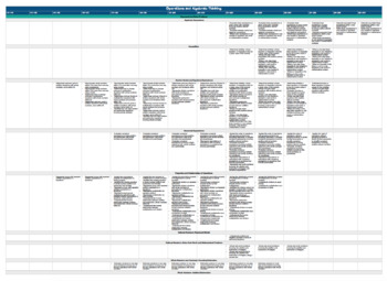 PREVIEW NWEA MAP Learning Continuum {2-5 Math}