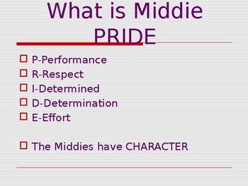 PRIDE Behavior PowerPoint