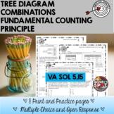 TREE DIAGRAMS FUNDAMENTAL COUNTING PRINCIPLE GRADE 5 VIRGI