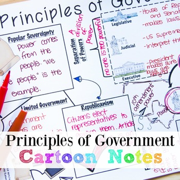 Principles Of Government Reading And Doodle Notes By Social Studies