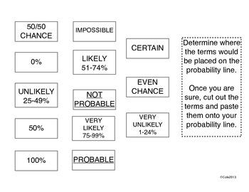 probability line activity sort by jessica cole tpt. Black Bedroom Furniture Sets. Home Design Ideas