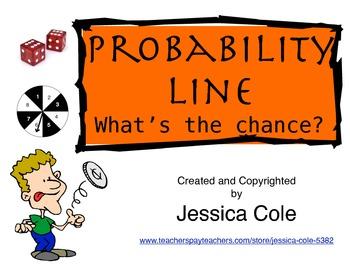 PROBABILITY LINE ACTIVITY (Sort)