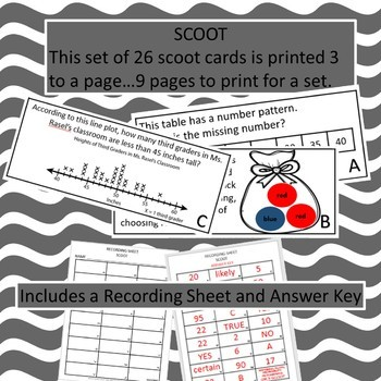 PROBABILITY, PATTERNS, PLOTS, GRAPHS SCOOT Grade 3 Virginia SOL 3.17, 3.18, 3.19