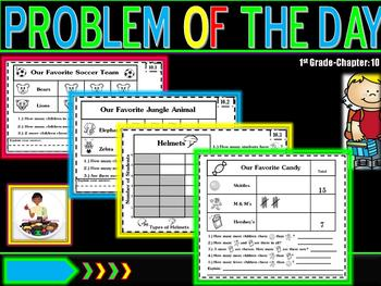 "PROBLEM OF THE DAY CHAPTER 10 ""GO MATH"""