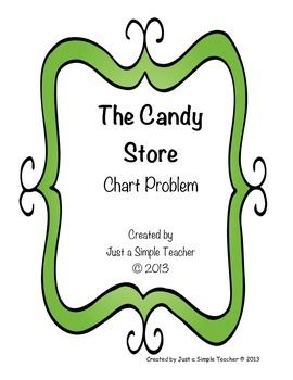 PROBLEM SOLVING ~ CANDY STORE ~ A Chart Problem