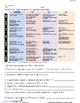 PROGRAM SCHEDULES, PASSER (FRENCH)