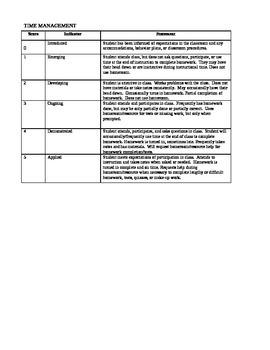 PROGRESS REPORT STUDENT ASSESSMENT FORM B-D