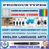 PRONOUN TYPES: LESSON PLAN AND RESOURCES