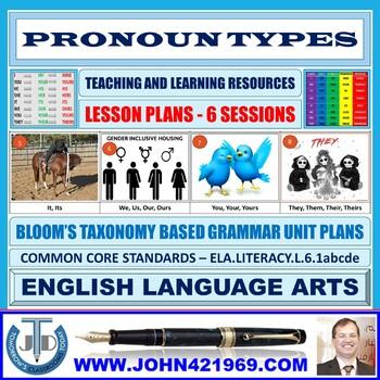PRONOUN TYPES: LESSON PLAN & RESOURCES