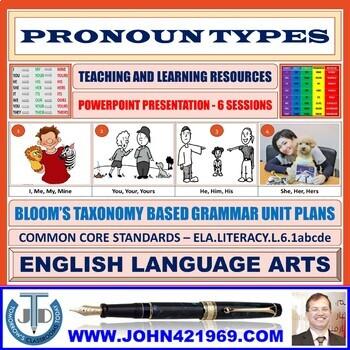PRONOUN TYPES: READY TO USE LESSON PRESENTATION