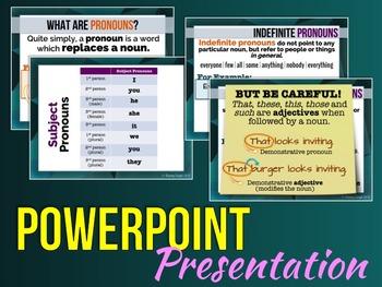 PRONOUNS: Teaching Pack