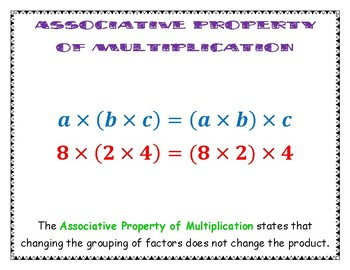 PROPERTIES OF ADDITION AND MULTIPLICATION POSTERS