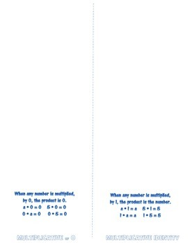 PROPERTIES layered flipbook