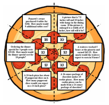 PROPORTIONS PIZZA PARTY Proportional Ratios Word Problems Real World