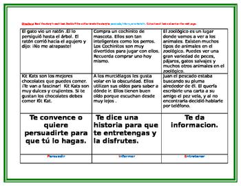 PROPOSITO DEL AUTOR Author's Purpose Spanish Persuadir, Informar, Entretenar