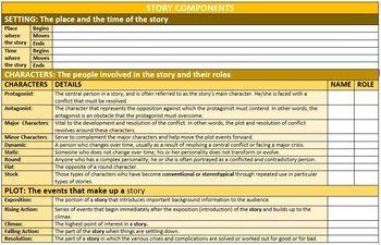 PROSE READING COMPREHENSION - SHORT STORIES - BUNDLE