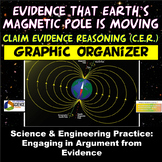 PS2.B: ESS1.B: Earth's Magnetic Poles are Moving Claim Evidence Reasoning CER