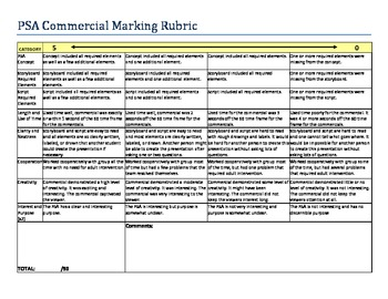 PSA Commercial and Rubric