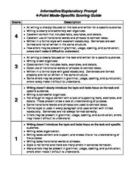 PSSA Informative/Explanatory Student Friendly Writing Rubric