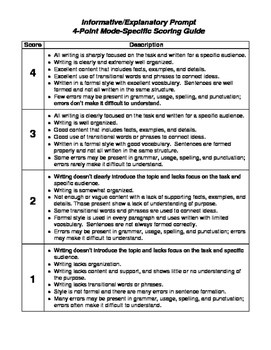 PSSA Informative/Explanatory Student Friendly Writing Rubric
