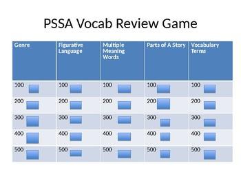 PSSA Vocabulary Jeopardy Game